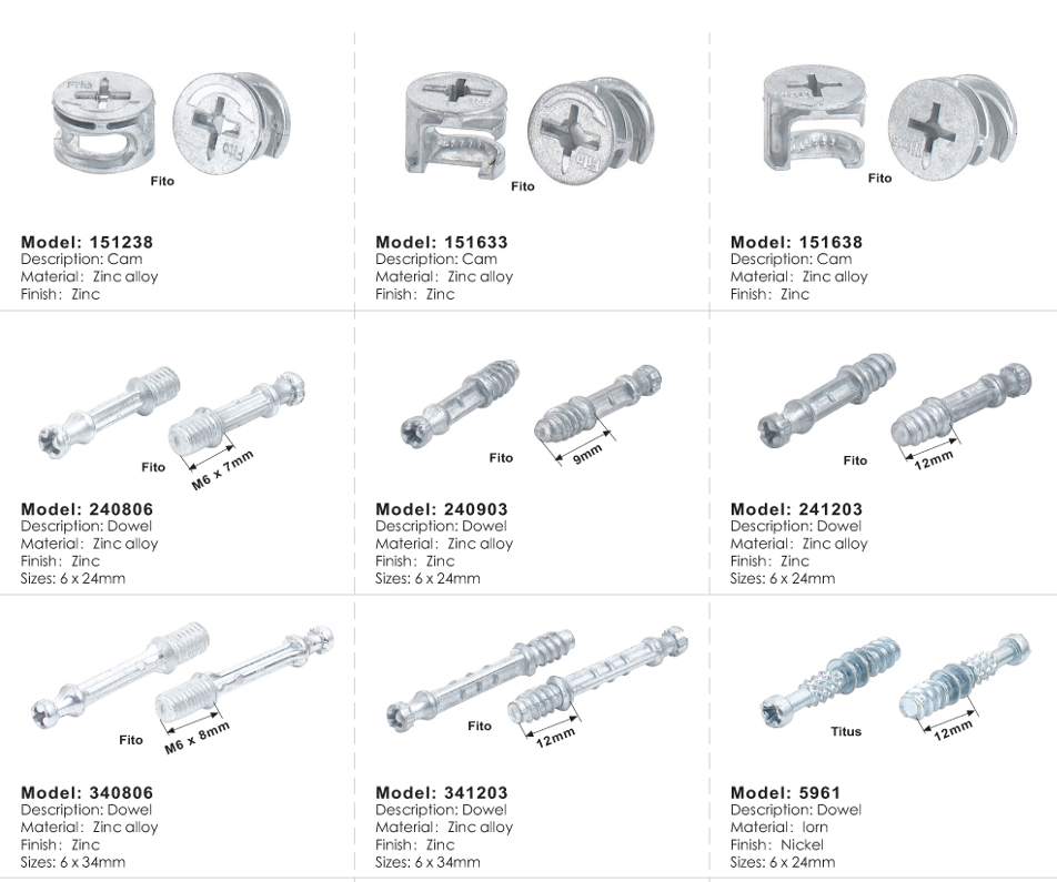 Minifit Fittings Series