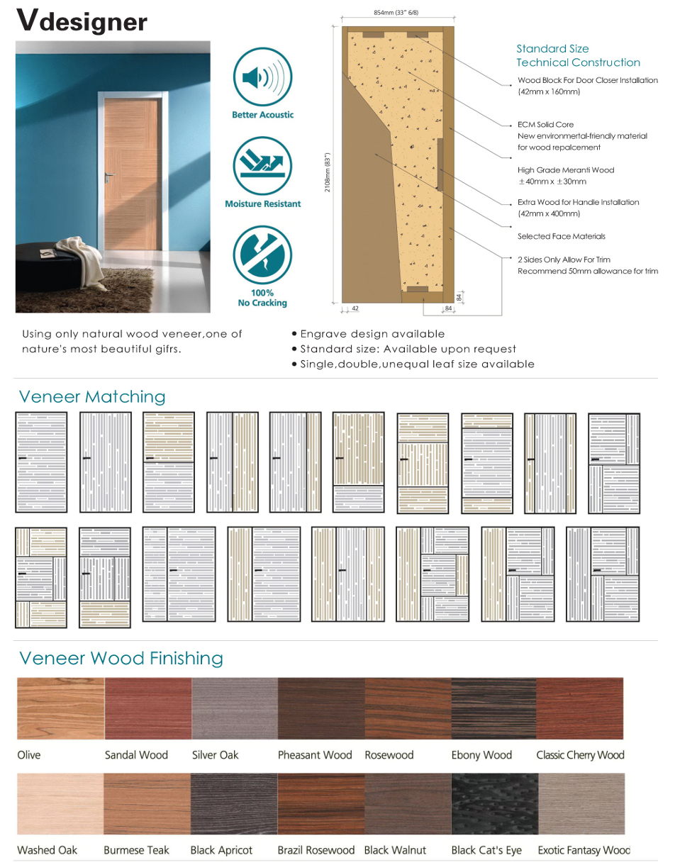 Natural Veneer Door Series
